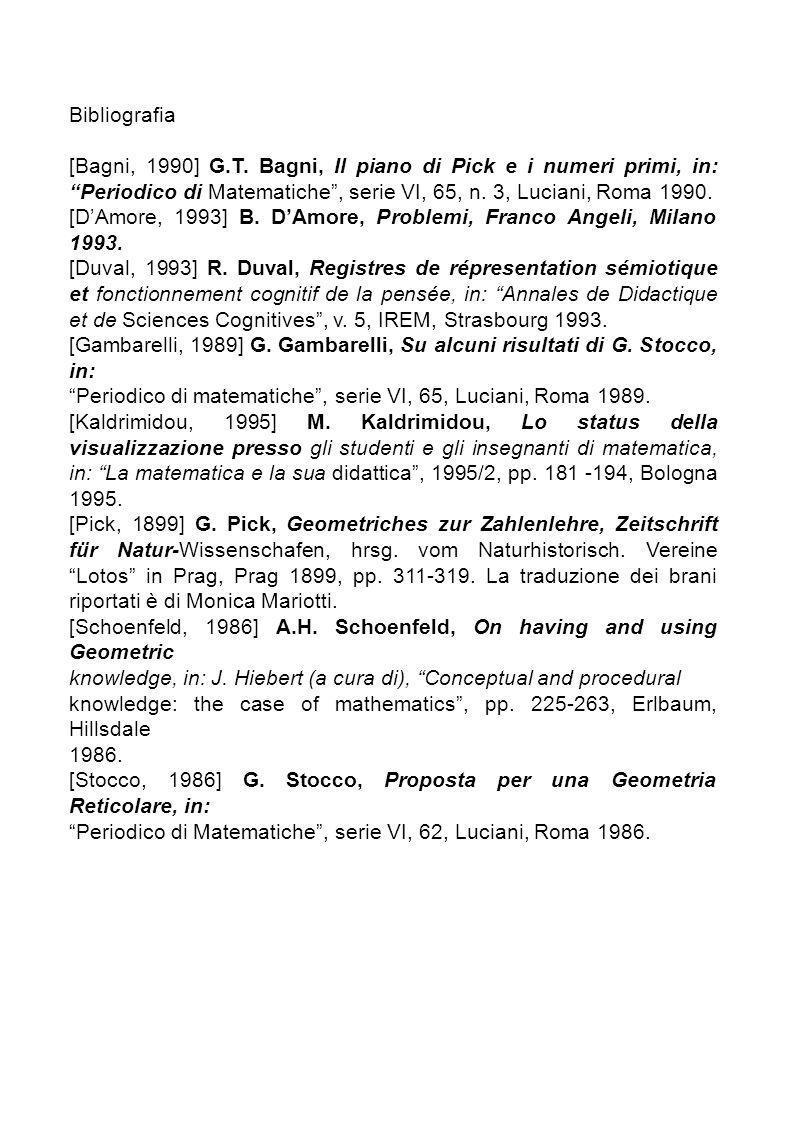 Bibliografia[Bagni, 1990] G.T. Bagni, Il piano di Pick e i numeri primi, in: Periodico di Matematiche , serie VI, 65, n. 3, Luciani, Roma 1990.